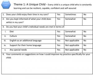 parents questionnaire